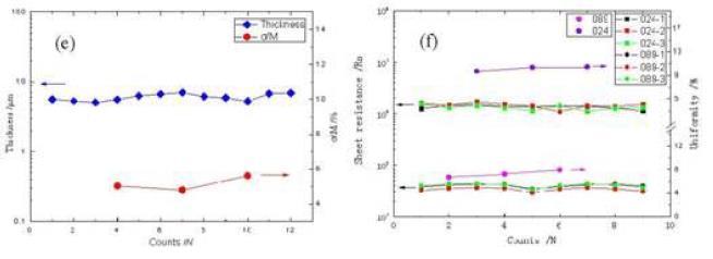 因此,sic可以用于制作高温,大功率,微波功率器件,可广泛用于地面核